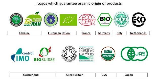International Certification Labels